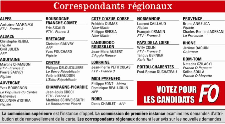 Liste FO - correspondants régionaux